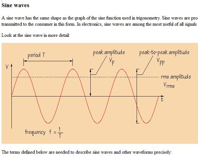 sine-wave