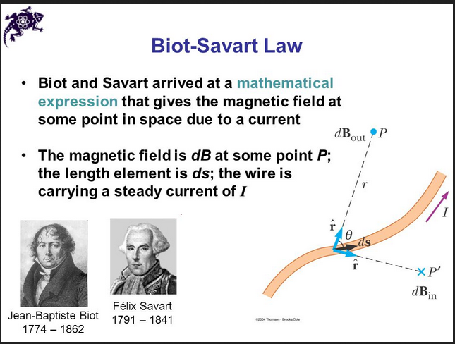 The EARTH magnetic field Biot-Savart LAW and the COSINE