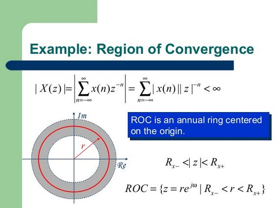 roc complex math